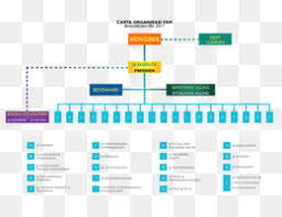 Peoplesoft Organizational Chart Peoplesoft Png And Peoplesoft Transparent Clipart Free Download