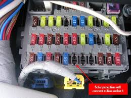 guide installing a solar panel on the hch ii (step by step 2008 honda civic interior fuse box diagram 2008 Civic Fuse Box Diagram #39