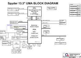 dell schematics dell xps 13 l321x schematic da0d13mbcd1 quanta d13 uma