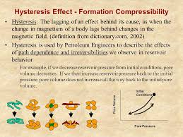 compressibility definition. hysteresis effect - formation compressibility definition
