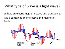 What Type Of Wave Is Light Ppt Light And Color Powerpoint Presentation Free Download