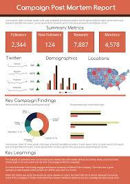 Marketing Report Sample Venngage Aims To Simplify Client Reports Marketing Magazine 20