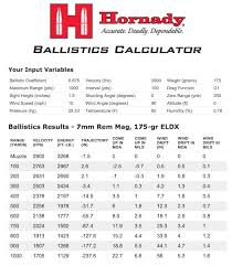 270 Caliber Ballistics Chart Ideas Collection 300 Win Mag Vs 7mm Rem Ballistics Chart