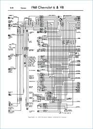 1967 chevelle wiring diagram nrg4cast of 68 camaro wiring diagram 68 1972 Chevelle Wiring Diagram at 1968 Chevy Chevelle Wiring Diagram