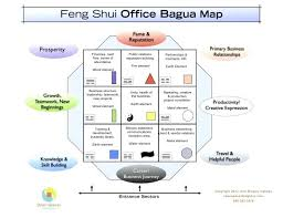 home office colors feng shui. Exellent Shui Feng Shui Office Colors Home Colorful Furniture Ideas For  Funky With  Inside Home Office Colors Feng Shui