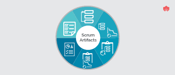 Most Important Scrum Artifacts Artifcats Adding Value To Scrum