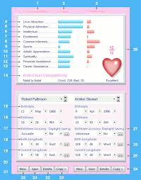 Natal Chart Software Free Astrology Love Match Software Astrological Synastry