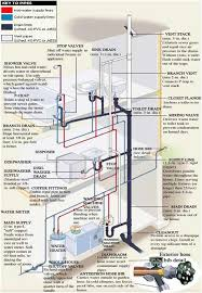 ac bathroom wiring diagram on ac images free download wiring diagrams Outback Radian Wiring Diagram ac bathroom wiring diagram 13 ac motor wiring diagram cr wiring diagram Chevrolet Wiring Diagram