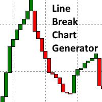 Buy The Line Break Chart Generator Technical Indicator For
