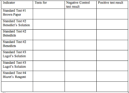 2 2 2 Nutritional Terms Chart Answer Key Project 2 2 1 Food Testing