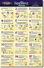 Spelling Chart 15 Major Rules Phonics Alive