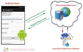 Add Android mysql Server Server Data Save php web Database Insert To dqA6qrH
