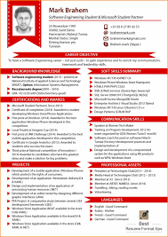 Best Resume Sample 2016 Examples Of Excellent Resumes 2017 Best Of