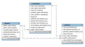 sql sample database wresource w3r sample database
