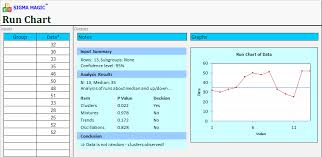 Sigma Magic Software Free Lean Six Sigma Software Excel