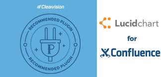 Lucid Charts Confluence Recommended Plugins Visual Collaboration In Confluence With
