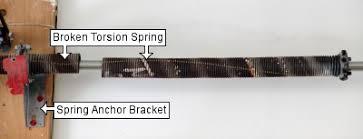 fix broken garage door spring. How To Replace Garage Door Torsion Springs Fix Broken Spring G