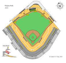 Cubs Wrigley Field Seating Chart Clems Baseball Wrigley Field