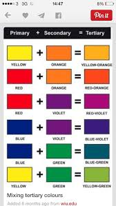 How To Make Color Mixing Chart How To Make Tertiary Colours In 2019 Tertiary Color Color