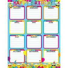 Birthday Emoji 17x22 Chart Smart Poly