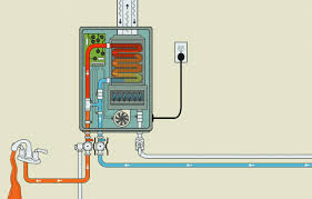 6 Best Tankless Gas Water Heaters Reviews Guide 2019