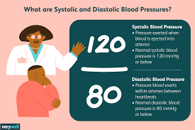 What Are Systolic And Diastolic Blood Pressures