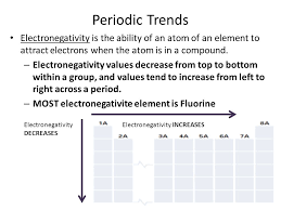 Chapter 6 Periodic Trends - ppt video online download