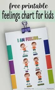 Preschool Feelings Chart Printable Feelings Chart For Kids I Am Feeling Feelings Chart
