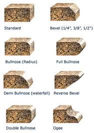 bullnose granite edge diffe edge styles of granite countertop bullnose granite edge profile