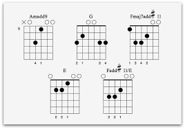 Spain Chord Chart Spanish Guitar Lessons 4 Essential Lessons National