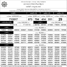Tweets with replies by Siam Lottery ตรวจหวย (@lotteryth) / Twitter