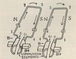 model a ford generator wiring diagram model image true zer model t 23f wiring diagram wiring diagrams on model a ford generator wiring diagram
