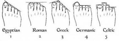 Ancestry Toe Chart Say What Can The Size Of Your Toes Really Tell Your