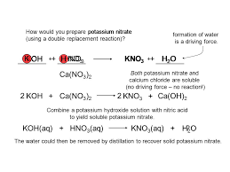 chemical equations reactions you should be
