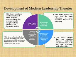 leadership theory ppt rajarshi leadership for modern business powerpoint