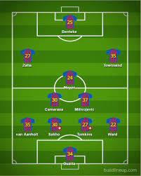 Soccer Lineups Starting Xis For The 2019 20 Fpl Season All 20 Lineups