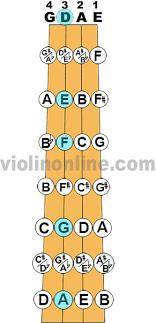 Violin Online Fingering Chart