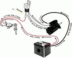 hot starter motor relay wiring diagram wiring diagram 2017 along Wiring Diagram Starter Motor likeable starter motor relay wiring diagram wiring diagram 2017 also hot wiring diagram relay starter wiring diagram for motor starter