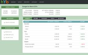 home budgeting software an easy to use online personal and home budget software to help you