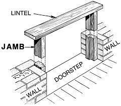 door jamb diagram. File:Door Frame (PSF).png Door Jamb Diagram