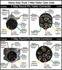 horse trailer wiring diagram trailer wiring connectors trailer wiring diagram for semi plug google search · horse trailerssailing