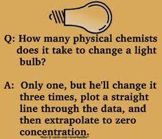 Organic Chemistry and Organic Jokes on Pinterest | Organic ... via Relatably.com