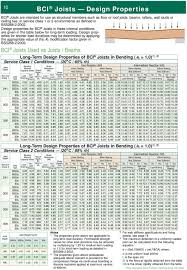 Bci Joist Span Chart A Technical Guide For Floor Roof Framing Construction