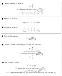 heat transfer key equations