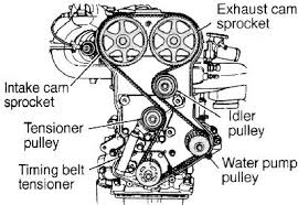 furthermore  additionally EXTREME PSI   Your  1 Source for In Stock Performance Parts likewise  likewise 2009 Mitsubishi Eclipse Timing Belts    ponents at CARiD moreover Timing Belt Replacement   2018 2019 Car Release  Specs  Price moreover broke timing belt on 2003 Eclipse GS 2 4   Club3G Forum furthermore Amazon    Evergreen TBK259HWPT Mitsubishi Galant Montero Eclipse furthermore 2008 Mitsubishi Eclipse Timing Belt Kit   AutoPartsWarehouse likewise  besides EXTREME PSI   Your  1 Source for In Stock Performance Parts. on mitsubishi eclipse timing belt repment cost