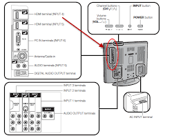 similiar dish network diagram keywords diagram likewise dish work wiring diagrams on dish network wiring
