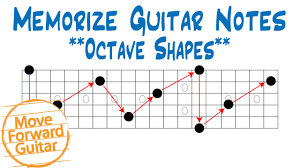 Guitar Octave Chords Chart Memorize Guitar Notes Octave Shapes