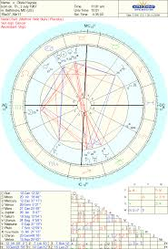 Astrology Black Witch