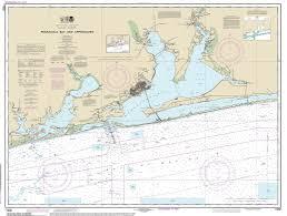 Directory Nautical Florida Modern 80000
