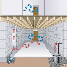 basement waterproofing systems ideas systems ideas amazing basement design basement waterproofing systems ideas systems ideas best basement waterproofing